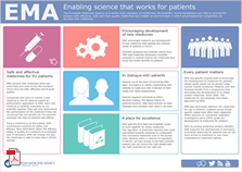 Leaflet - Enabling science that works for patients