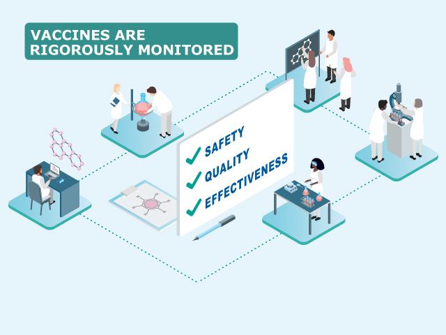 icmra_vaccines_monitored_slider