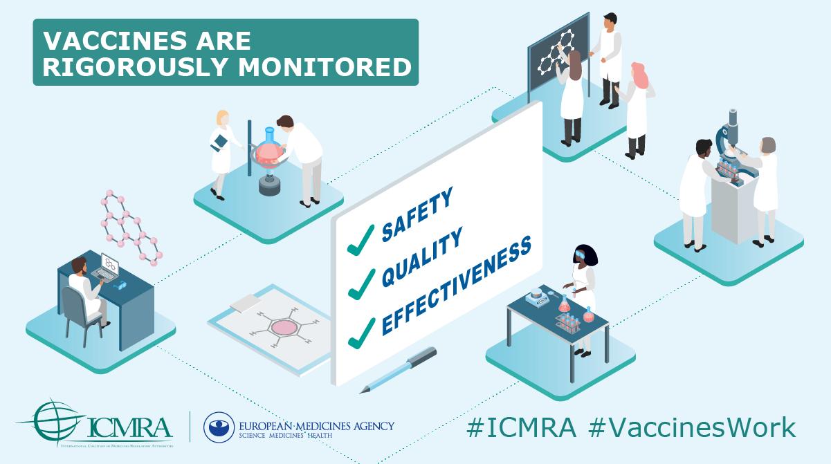 ICMRA vaccines- monitored