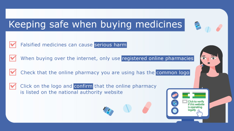 keeping-safe-when-buying-medicines-online visual