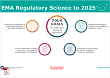 Infocards - Regulatory science banner - veterinary